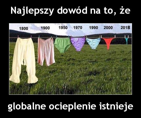 Globalne ocieplenie istnieje... ;)