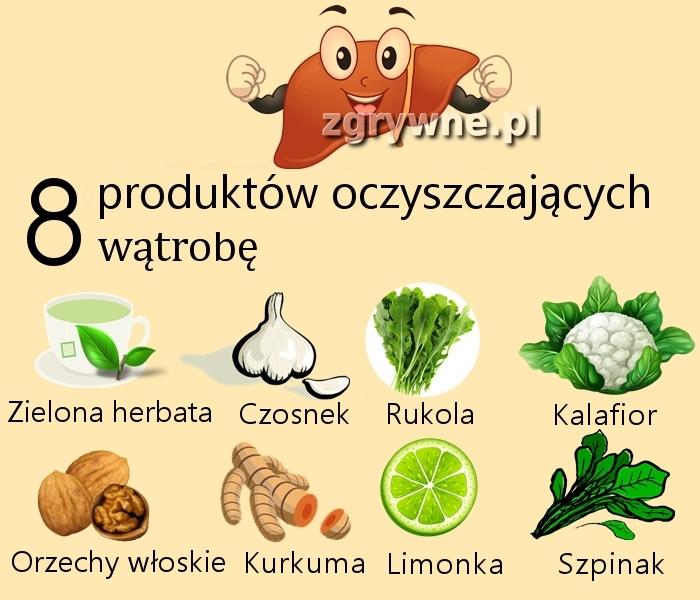 8 produktów oczyszczających wątrobę